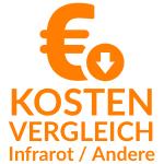 Thomas Krüßmann - Kostenvergleich